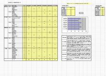 職業適性検査/分析評価表B