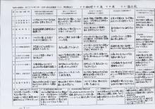 自己分析表(学生・若者向け)